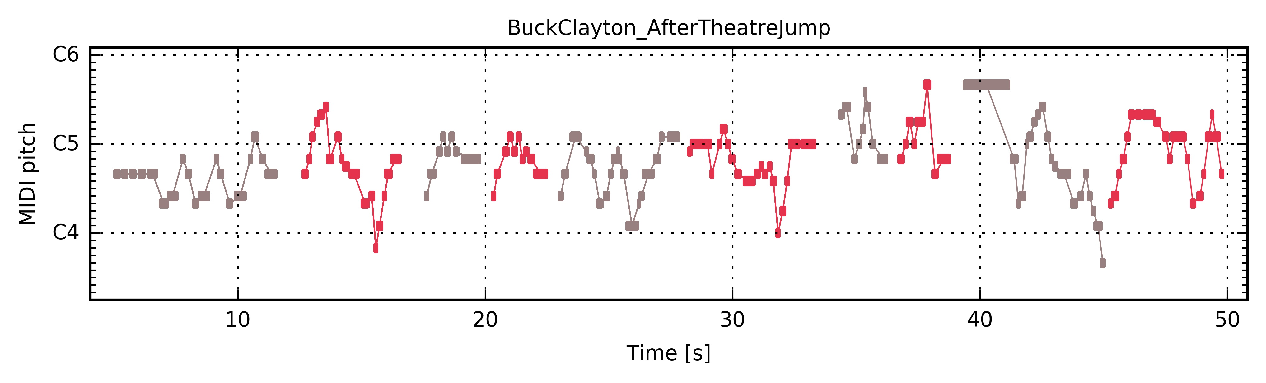 ../../_images/PianoRoll_BuckClayton_AfterTheatreJump.jpg