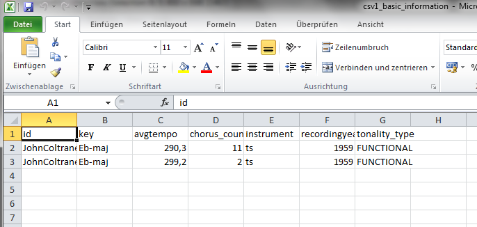 CSV file with metadata.