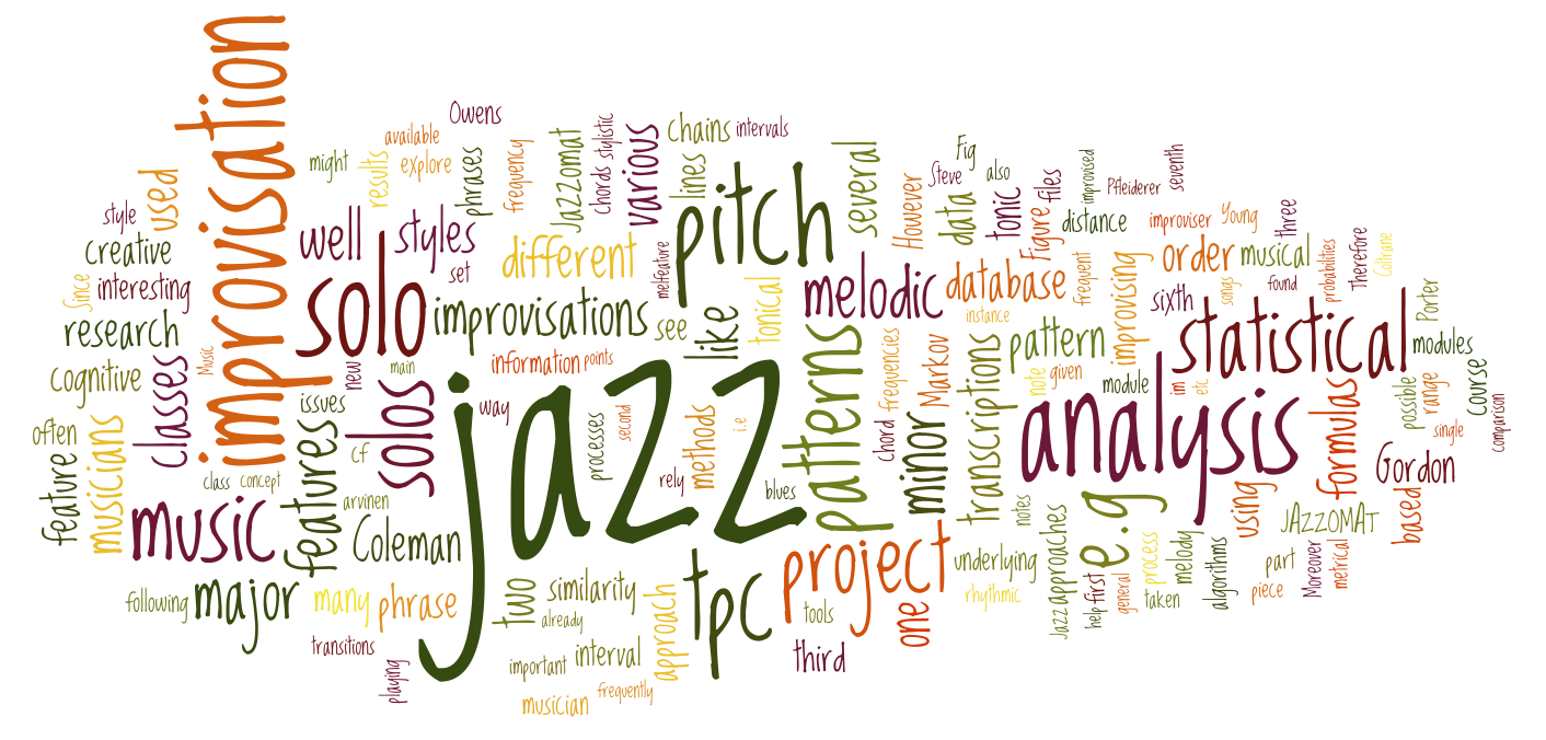 _images/jazzomat_wordle.png